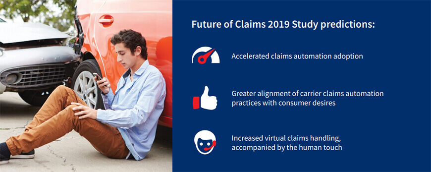 Future of Claims 2021 Report